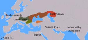 Los idiomas indogermanos 3000 años antes de Cristo